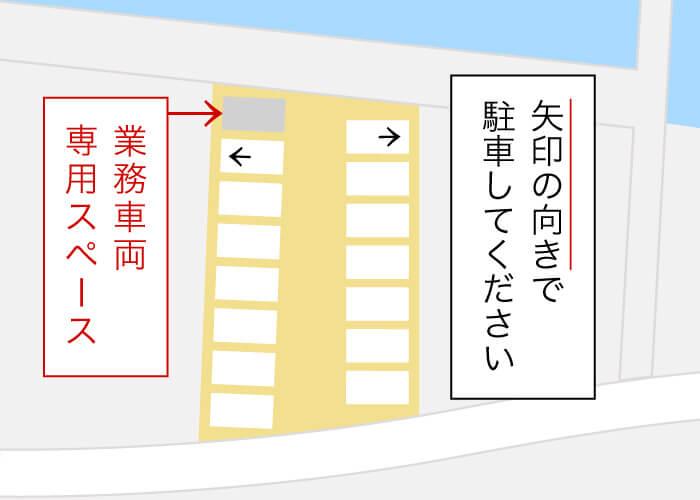 駐車場の停め方 業務用車両専用スペースと注射の向きにご注意ください。